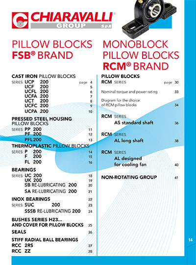 14_Pillow_blocks_FSB_RCM_gb-1